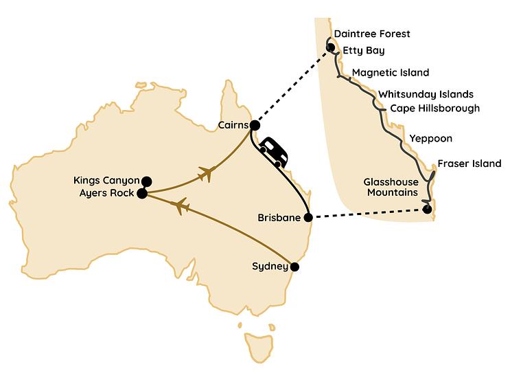 Australien Route